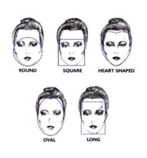 How To Find The Right Hairstyle For Your Face Shape Hair Styles Face Shape Hairstyles Face Shapes