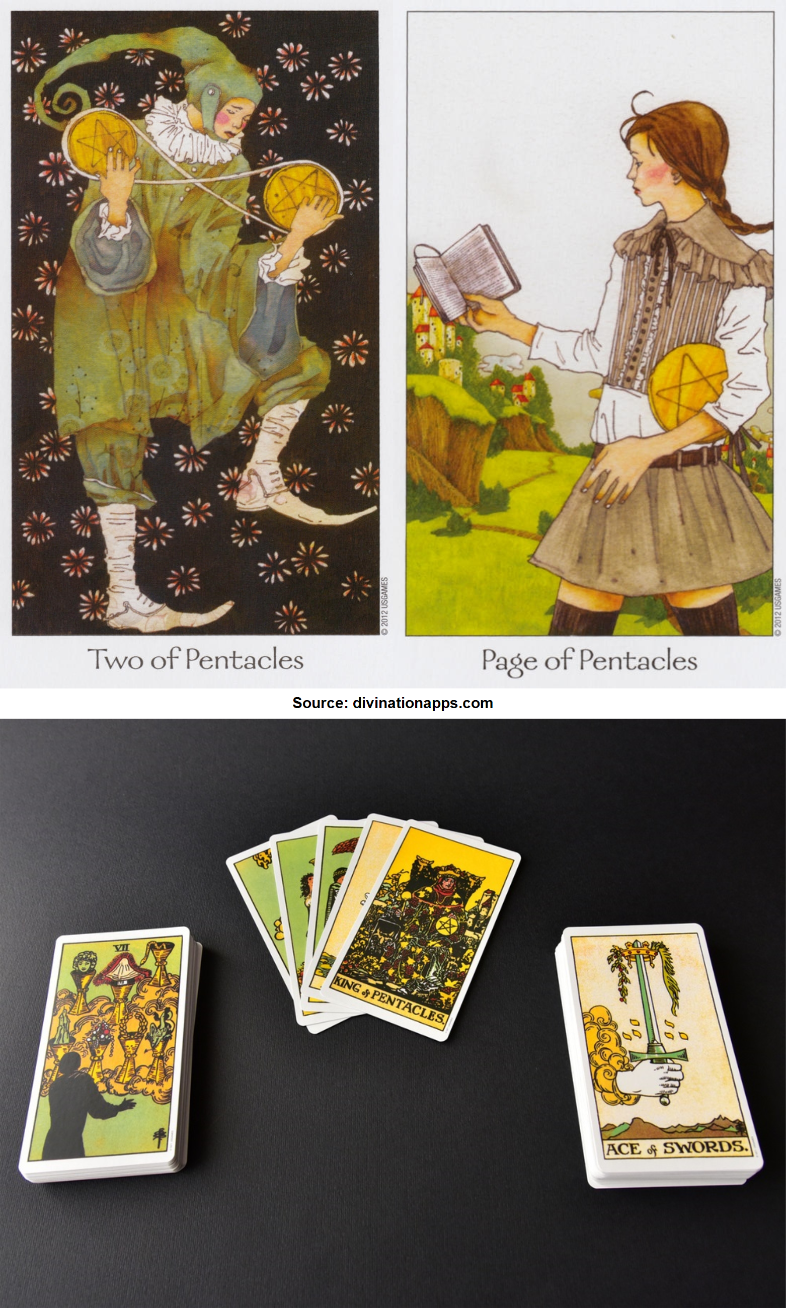 free online tarot reading predictions, tarot of the witches