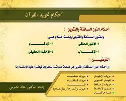 Resultat De Recherche D Images Pour تجويد Islam Quran Quran Islam