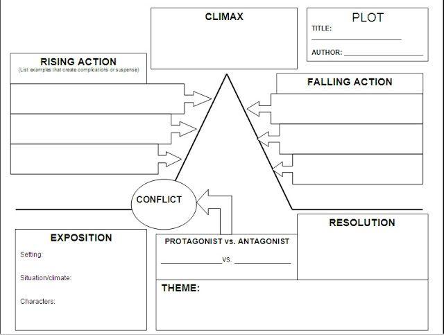 creative writing plot chart worksheet too difficult for now rh pinterest com
