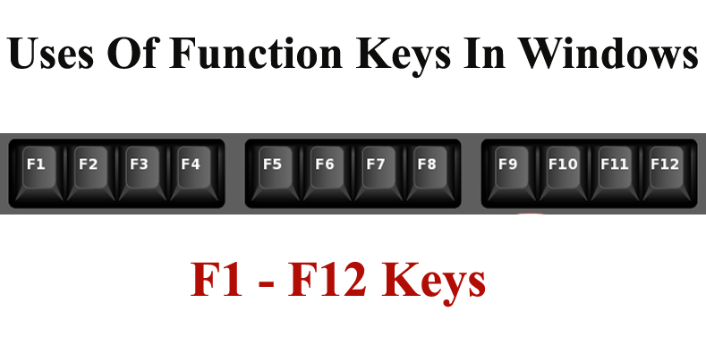 how to change a keyboard key function