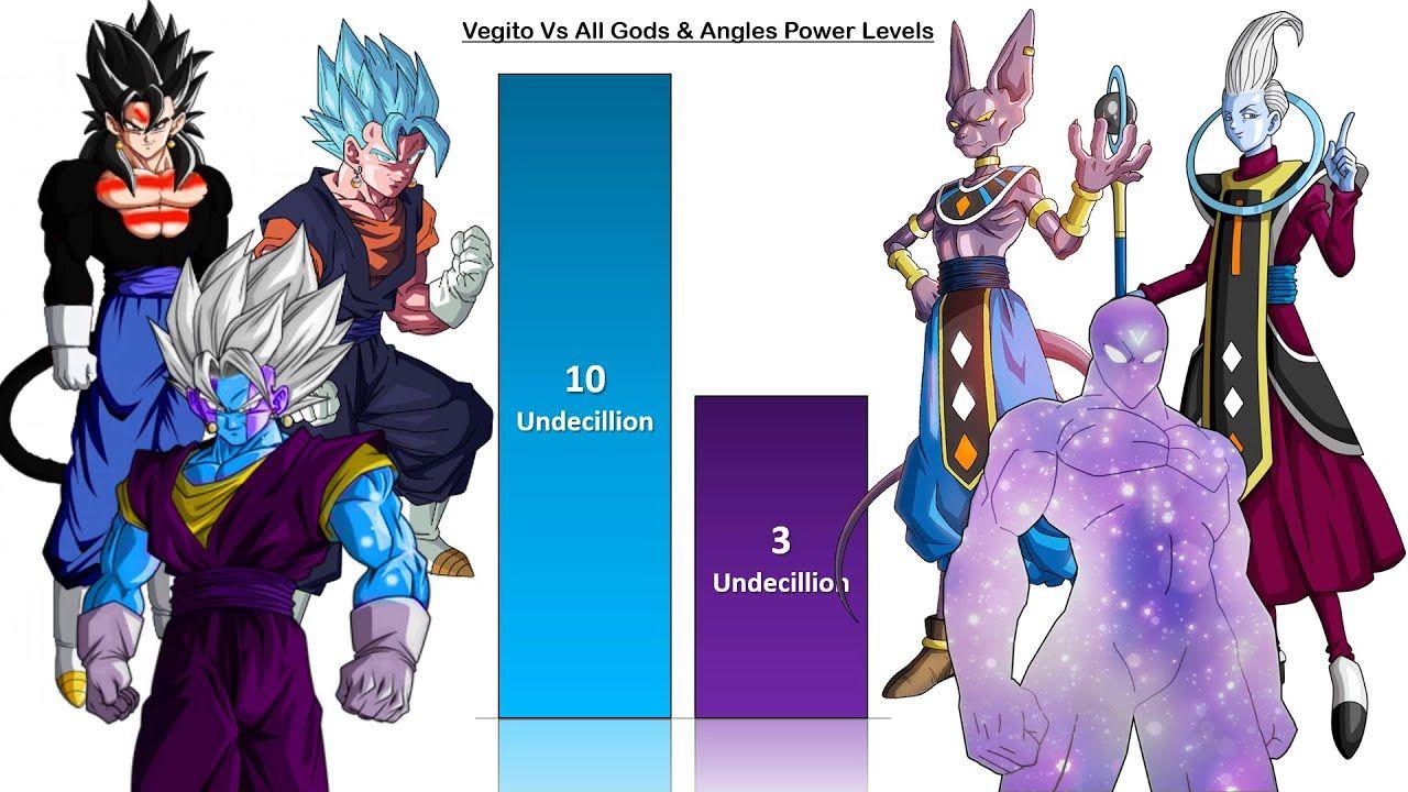 Vegito Vs All Gods Angles Grand Priest Zeno Power Levels Charliecaliph Grands Priest God