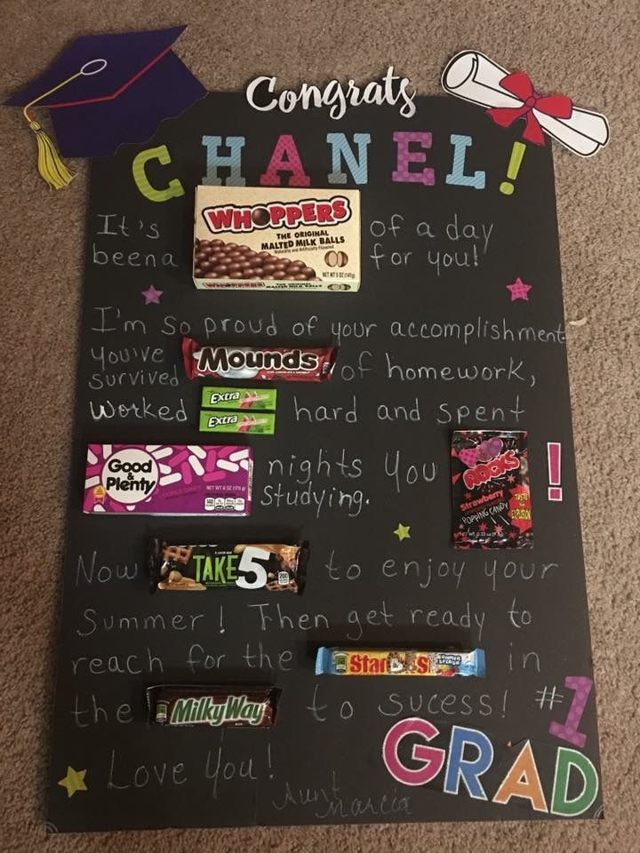 Congrats grad candy poster card My Creations Graduation gifts