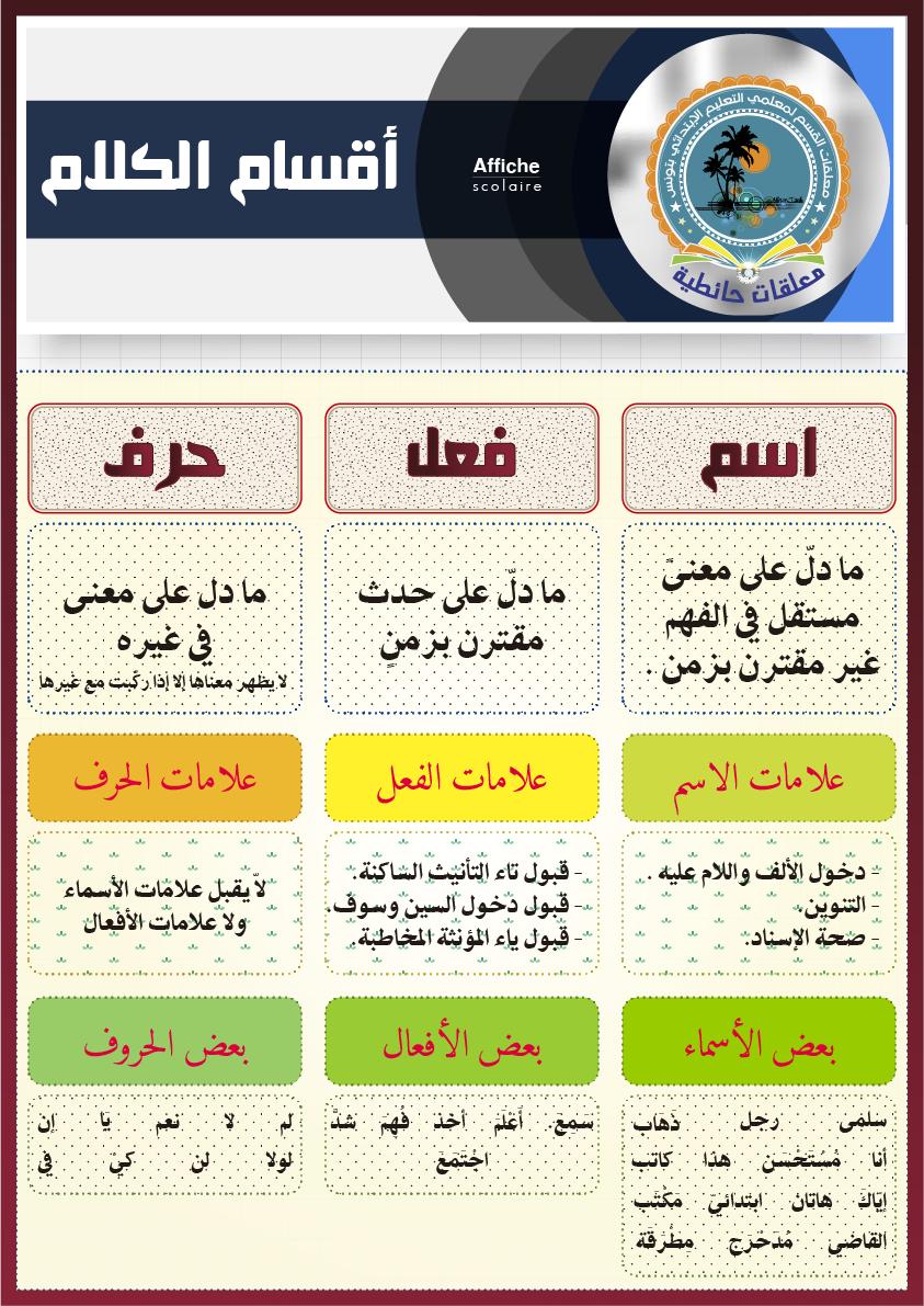 أقسام الكلام Learning Arabic Learn Arabic Language Learn Arabic Online