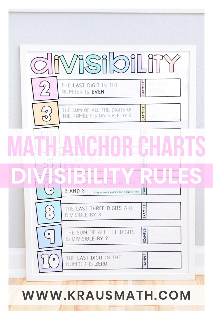 Divisibility Rules Reference Sheet & Poster Kraus Math