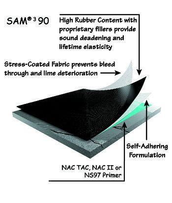 Nac Super Sam 3 90 Mil Sound Abatement