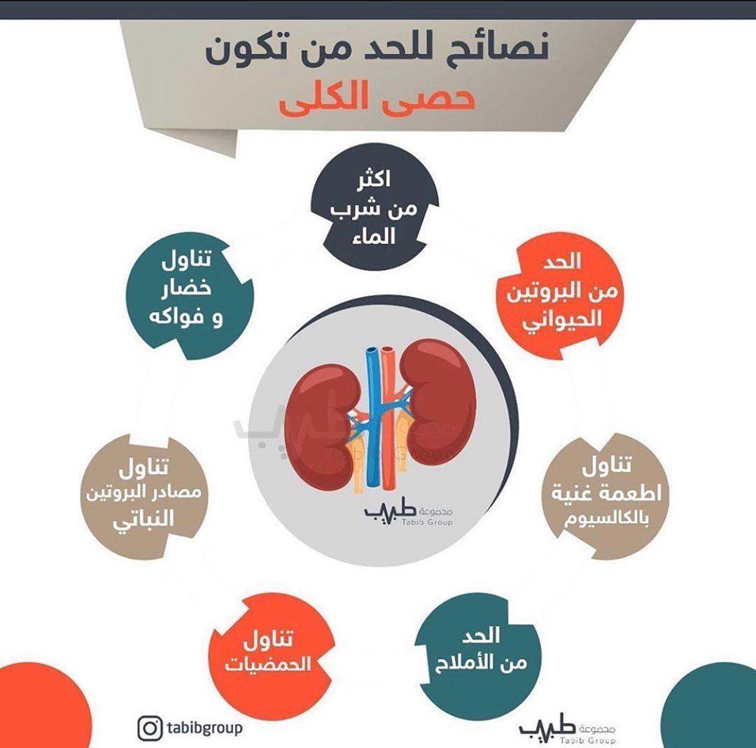 2 046 Mentions J Aime 26 Commentaires تطبيق مجموعة طبيب Tabibgroup Sur Instagram Tabibgroup منشن لتعم Kawaii Wallpaper Health Pie Chart
