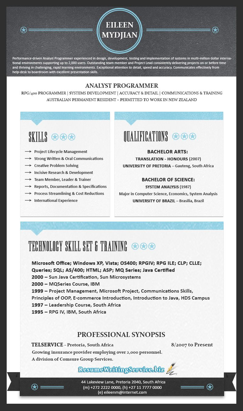 Best Analyst Programmer Resume Samples For 2015 Best Resumes For ...