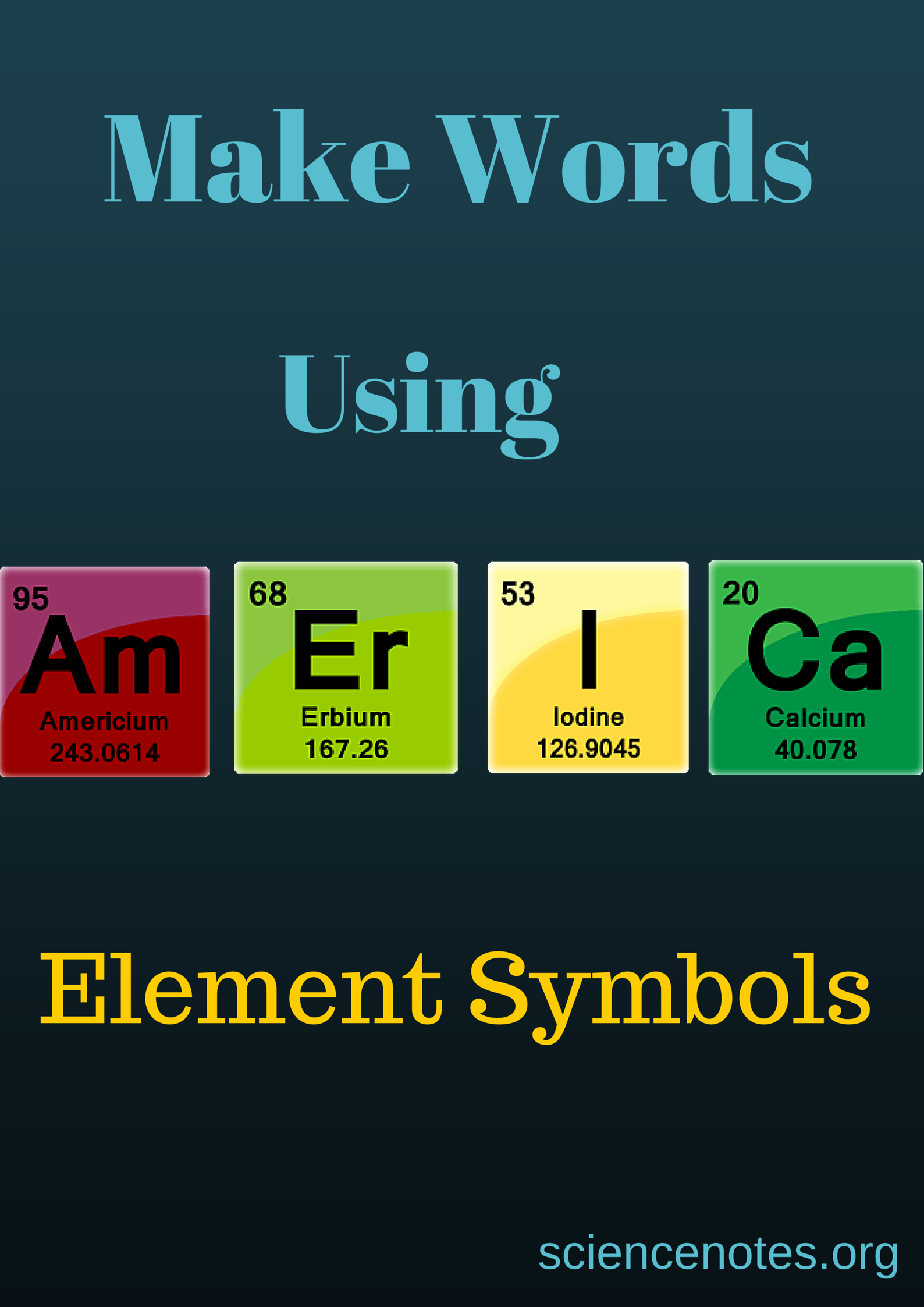 Use element symbol tiles to make words great for posters parties use element symbol tiles to make words great for posters parties and learning the element symbols urtaz Gallery