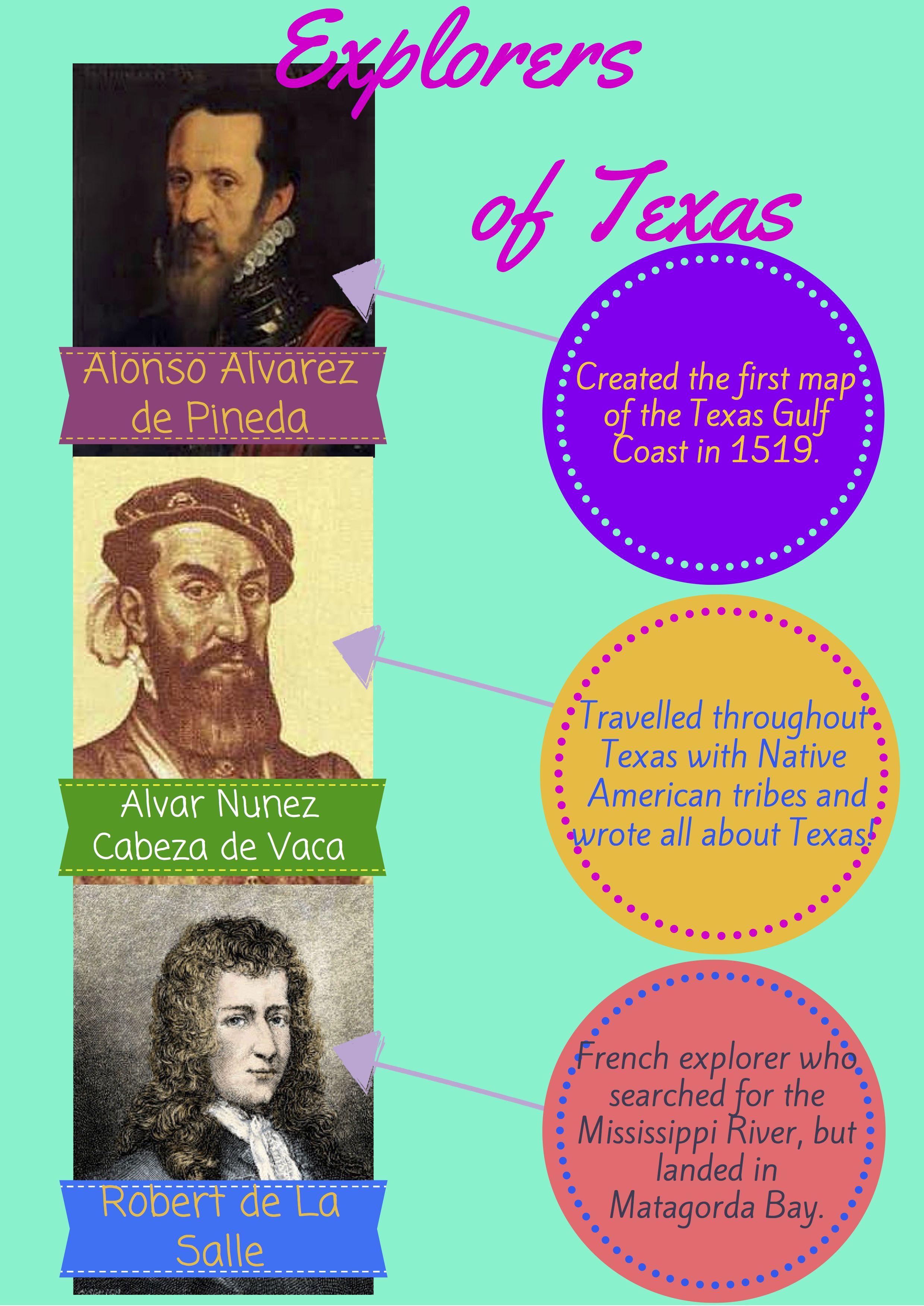 Explorers Of Texas Poster