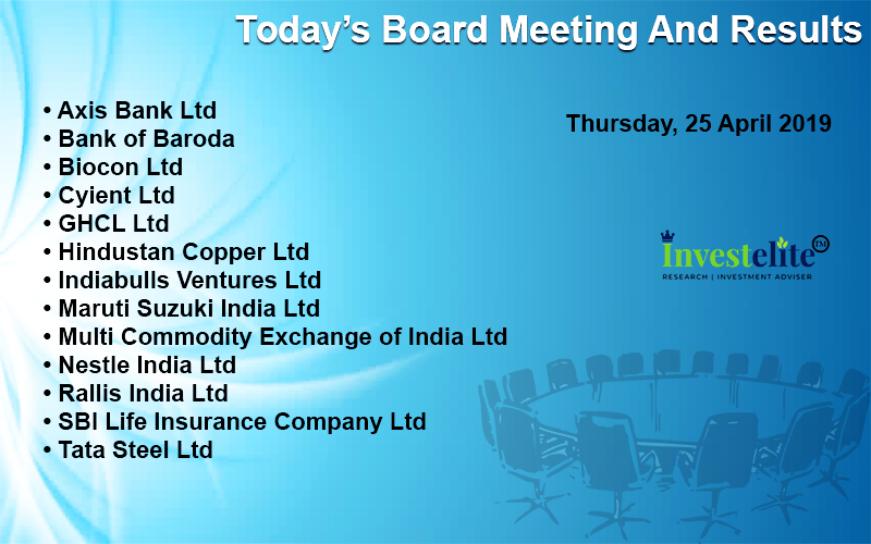 Today S Results And Board Meeting Investelite Research Thursday