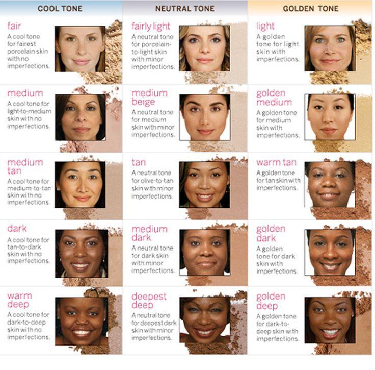Dress colors for brown skin tones