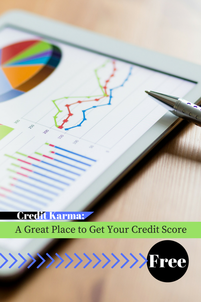 Does Free Really Mean Free It Does At Credit Karma A Great Place