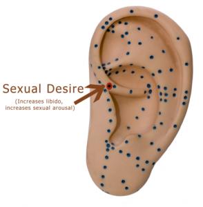 Acupressure Sex 22
