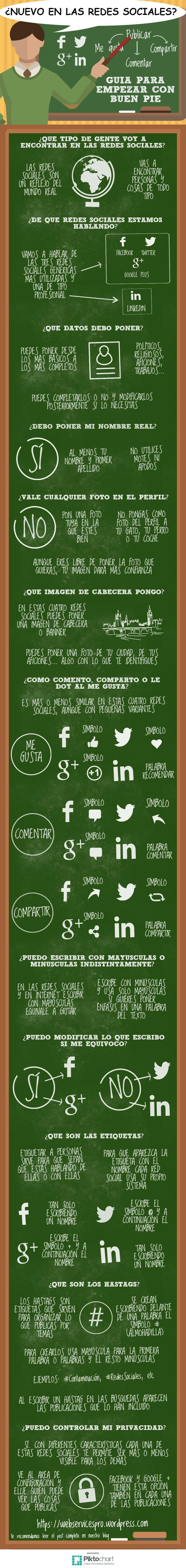 Guía Para Comenzar Con Buen Pie En Las Redes Sociales Marketing Digital Social Media Online Marketing Social Media Social Media Infographic