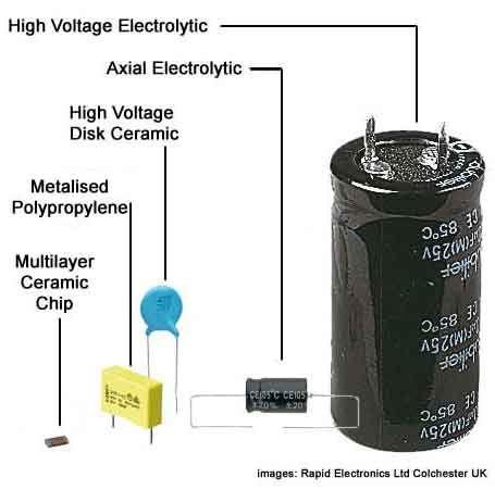 Capacitors Capacitors Diy Electronics Electronics Projects Diy