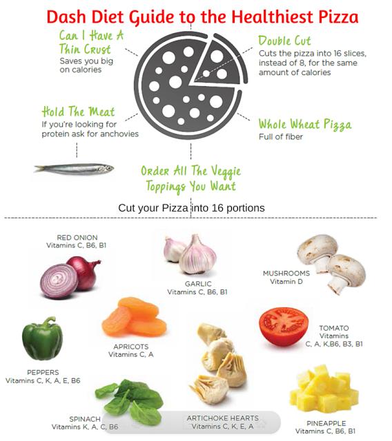10 Pizza Recipes In 2019 Dash Diet Recipes Pinterest Dash Diet