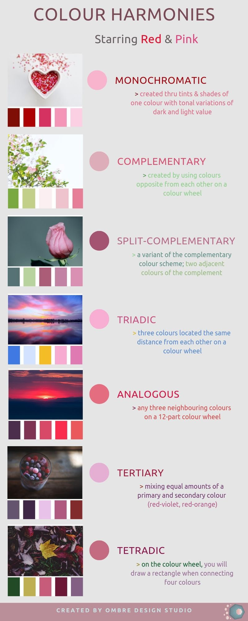 Understanding Colour Ombre Design Studio Color Harmony Pink Complementary Color Color Palette Pink