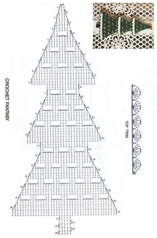 White Border Christmas Tree Crochet Pattern Filet Haken Haken