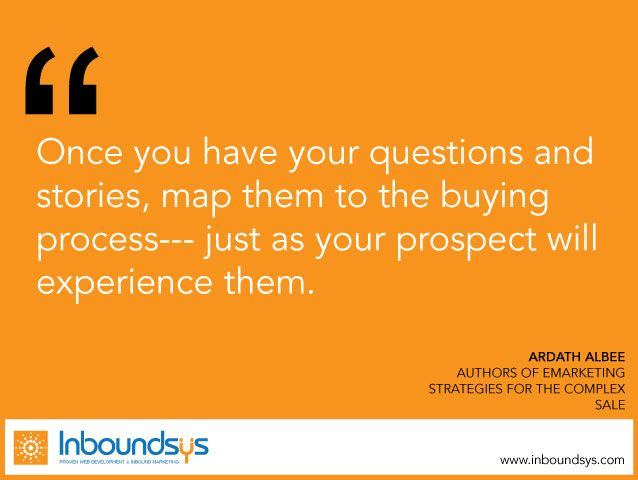Once you have your questions and  stories, map them to the buying  process--- just as your prospect will  experience them.  www.inboundsys.com