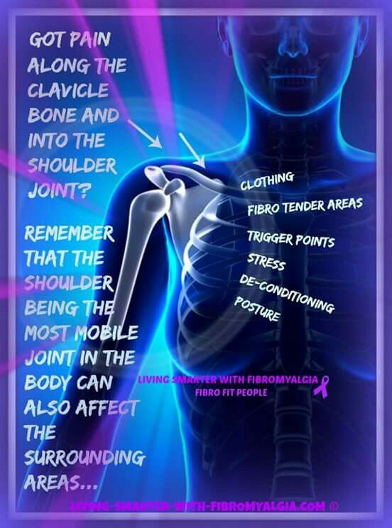 Can You Get Disability For Fibromyalgia In Illinois Shoulder Clavicle Area Chronic Fatigue Chronic Fatigue Remedies Fibromyalgia