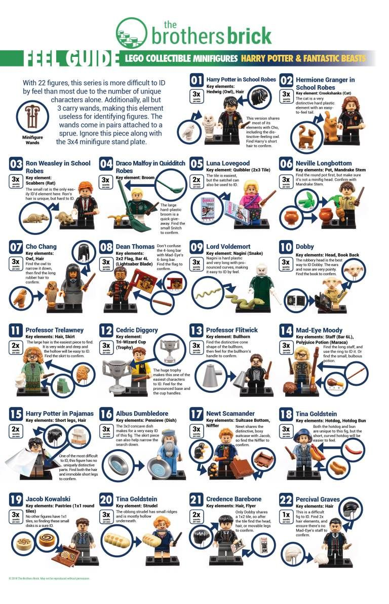 Lego 71022 Harry Potter Fantastic Beasts Tbb Feel Guide 1 The Brothers Brick The Brothers Brick Juguetes De Harry Potter Harry Potter Juguetes
