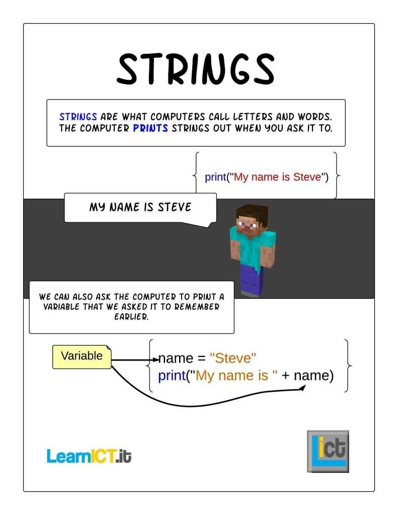 Strings | IT | Computer science, Learn computer science, Digital
