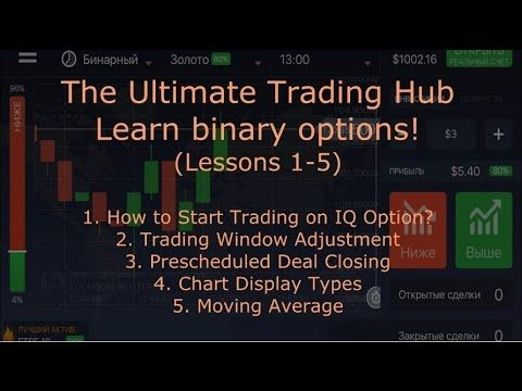 Is binary options fake