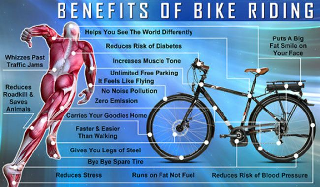Top 10 Cycling Benefits Health Fitness Biking Benefits Bike