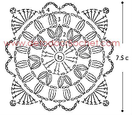 Patron de granny crochet | wzory i schematy szydełkowe | Pinterest ...