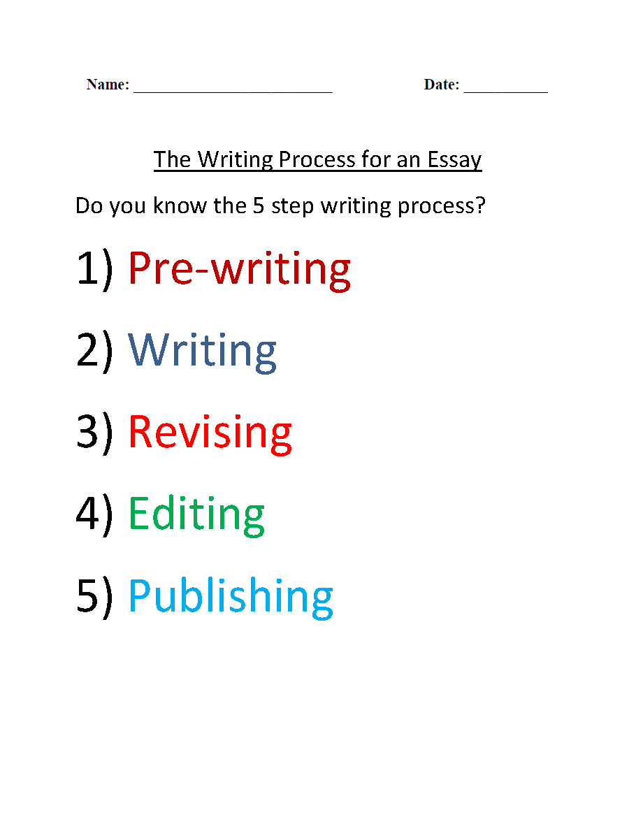 How To Write A Synthesis Essay Topics For Argumentative Essay Essay Writing Worksheets Reflective Essay On High School also English Essays For High School Students Essay Writing Worksheets  English  Pinterest  Essay Writing  Persuasive Essay Topics High School Students