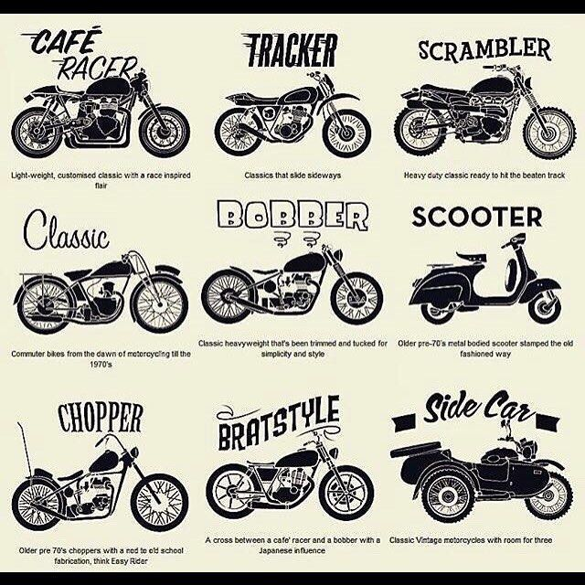 The Bike Chart Custom Bobber Bobber Bobber Motorcycle