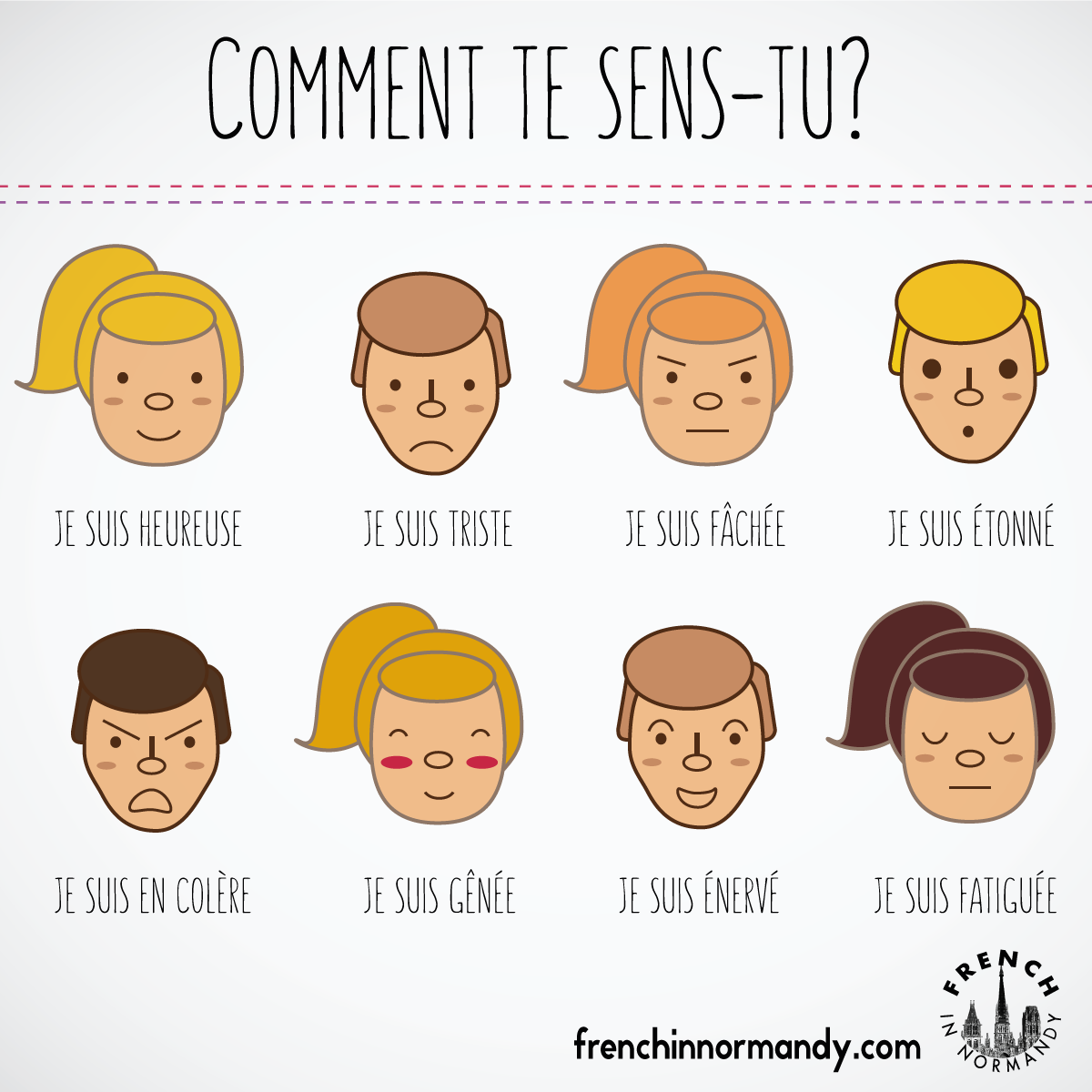 Learn French #1: Comment te sens-tu? - French in Normandy