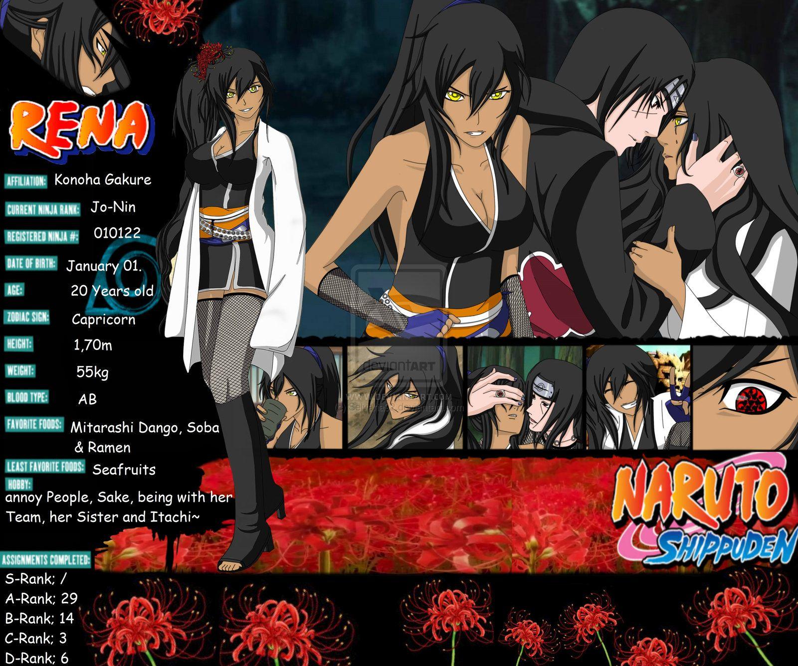 Naruto Shippuden Character Profiles Naruto Personagens Naruto Personagens Femininos