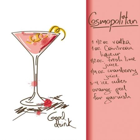 Mexican Cocktails Playadelcarmen Org Cosmopolitan Drink Recipe Cosmopolitan Drink Mexican Cocktails