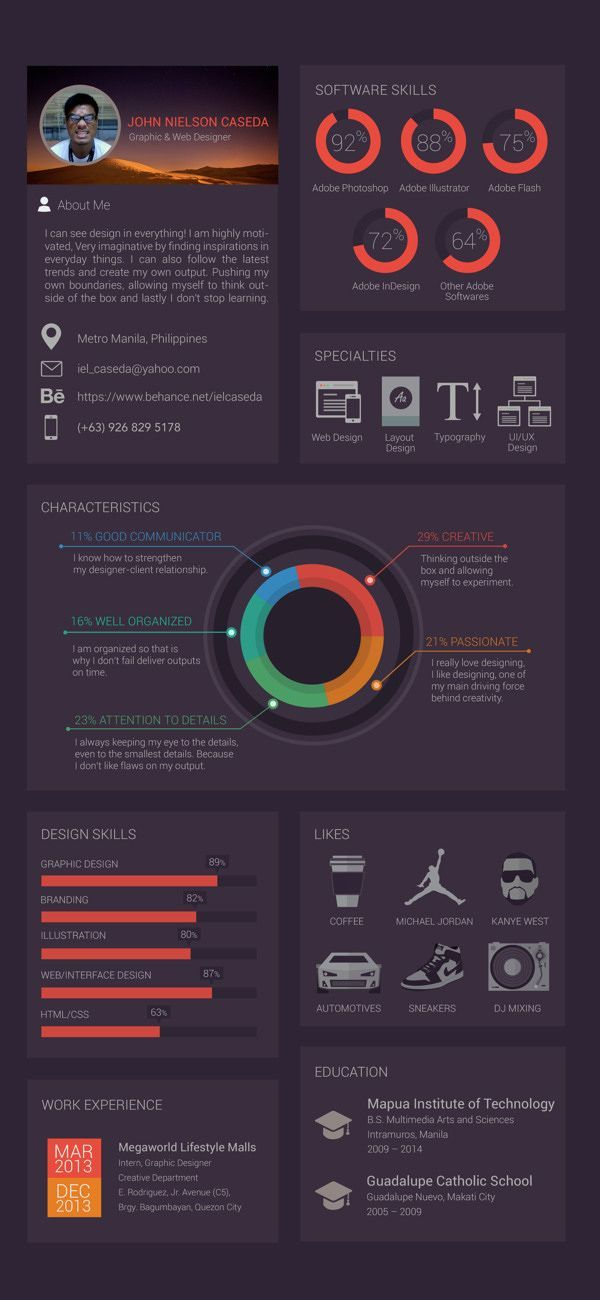 30 Outstanding Resume Designs You Wish You Thought Of If You Re A User Experience Professional L Resume Design Creative Beautiful Resume Design Resume Design