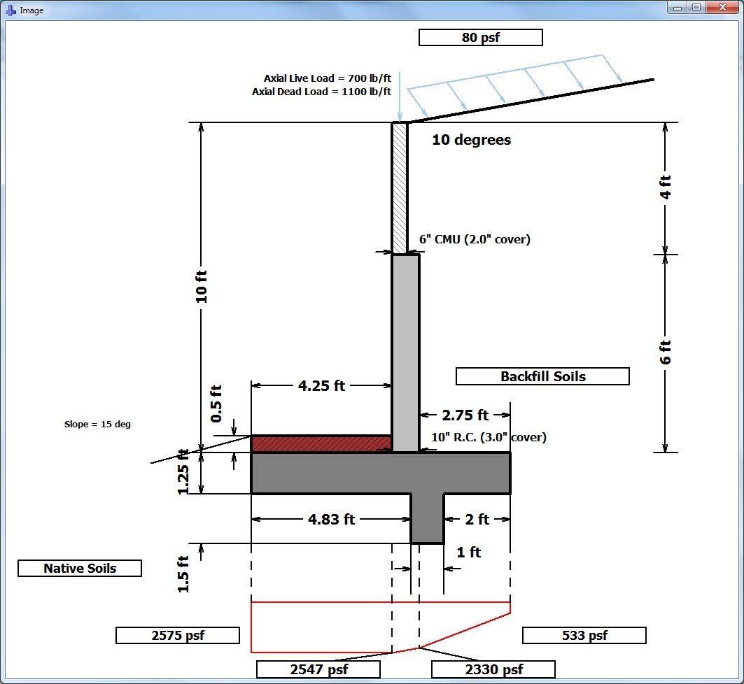 Gravity Retaining Wall Design Spreadsheet