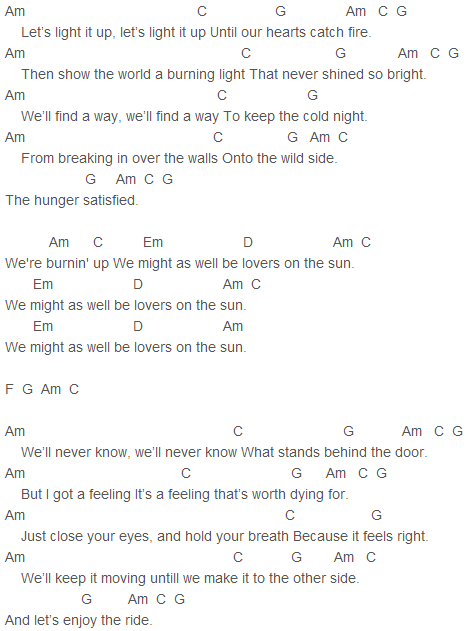 David Guetta Lovers On The Sun Chords Capo 2 Guitar Tabschords