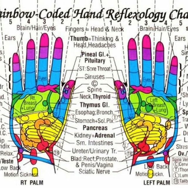 Reflexology http://www.spaonlakeorion.com/index.php/spa-services/massage-therapy-body-treatments