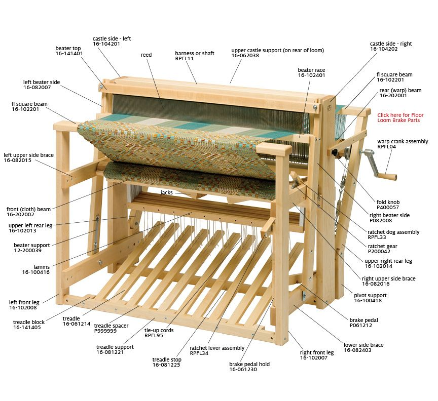 Parts Of The Loom Google Search Weaving And Knots