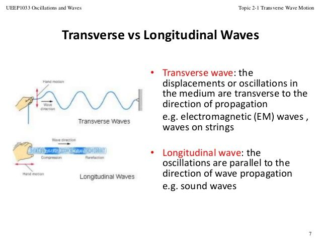 Pin by M Hodge on Physics (Waves)   Pinterest   Physics