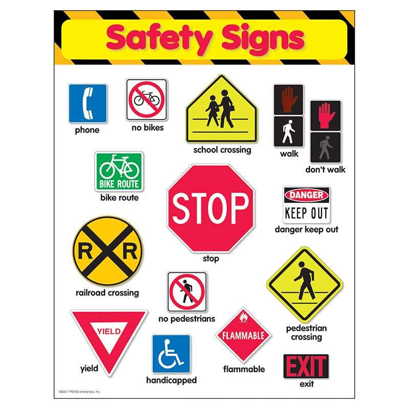 Chart safety signs by trend enterprises safety
