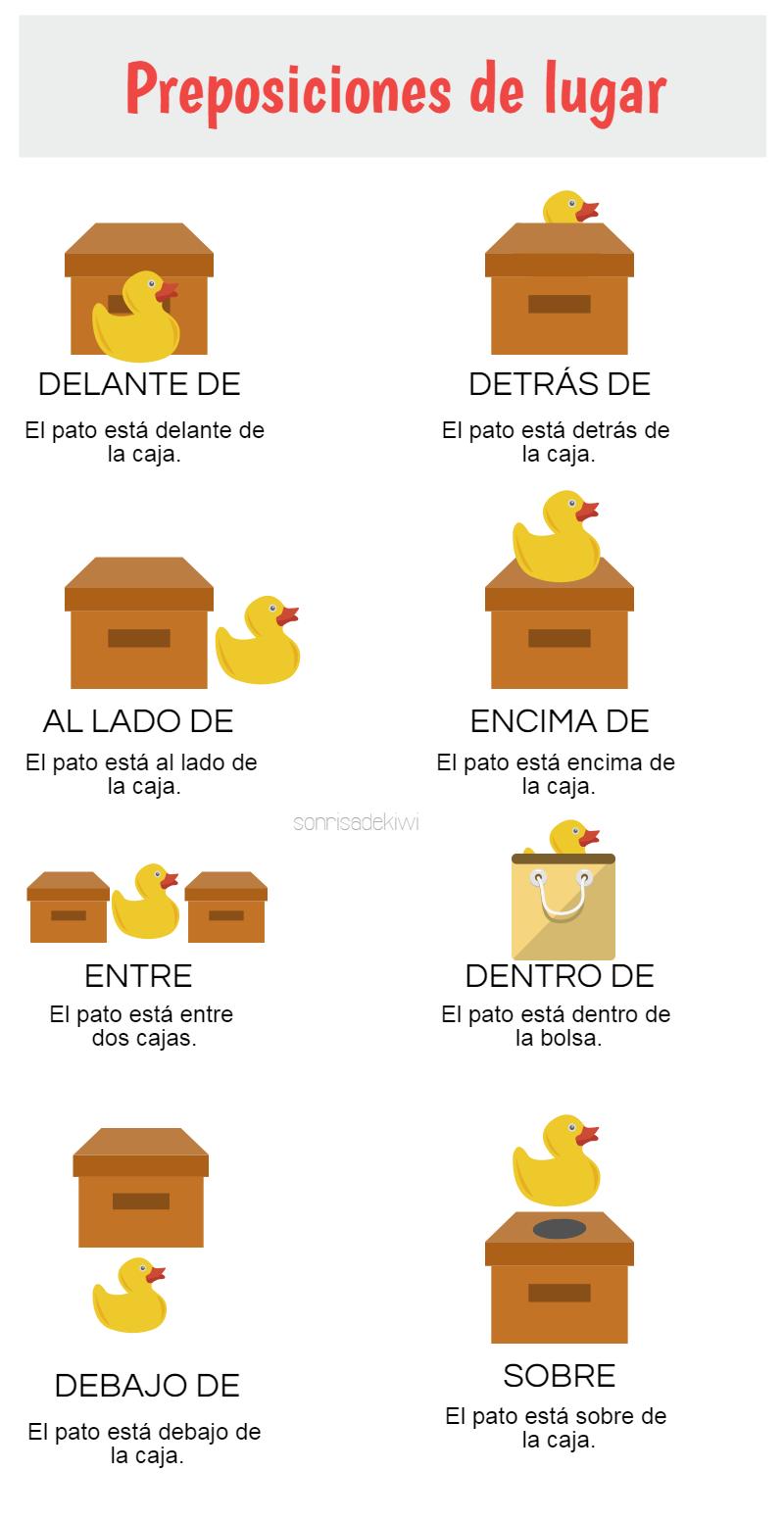 El tarro de los idiomas preposiciones de lugar en clase for Imagenes de fuera de lugar