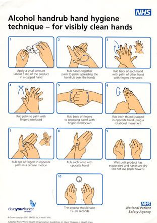 Image Result For Hand Washing Procedure Nhs Hand Hygiene