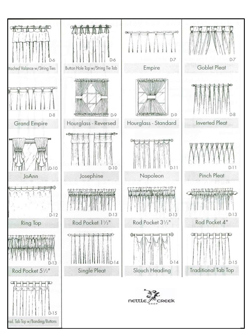 Curtain call google images google and window for Different styles of drapes