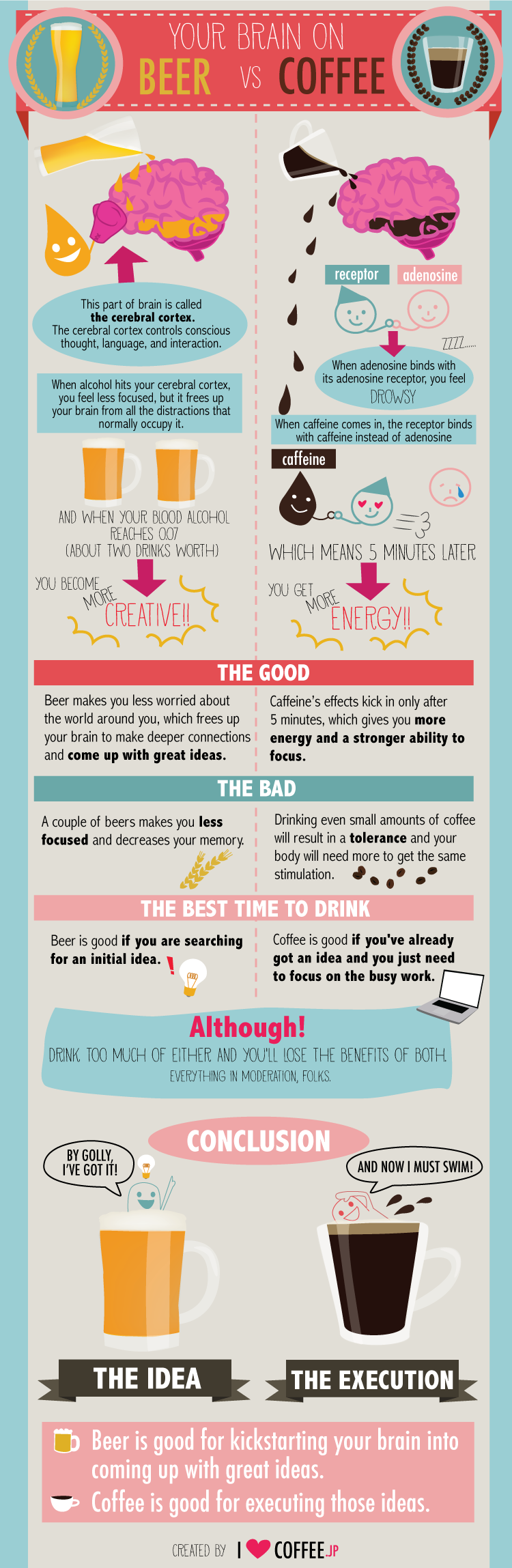 your brain on beer vs coffee infographics health coffee