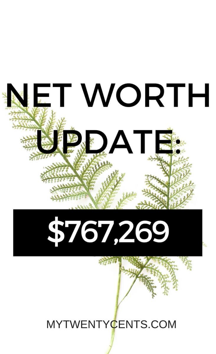 My net worth report march 2018 explore these ideas and more fandeluxe Images