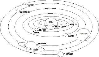 El Sistema Solar Dibujos Para Colorear Sistema Solar Solar