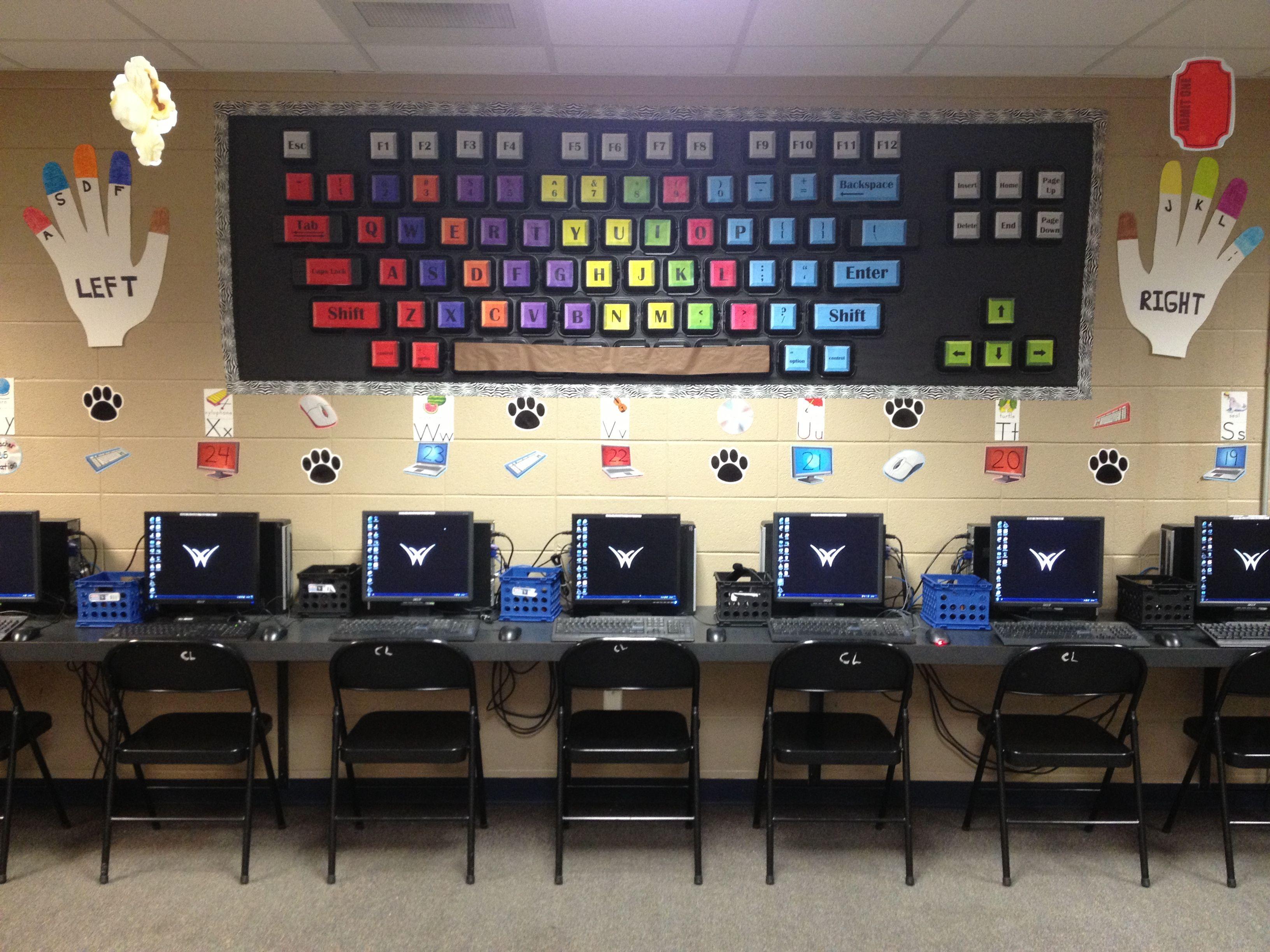 Computer Lab Classroom Decorations