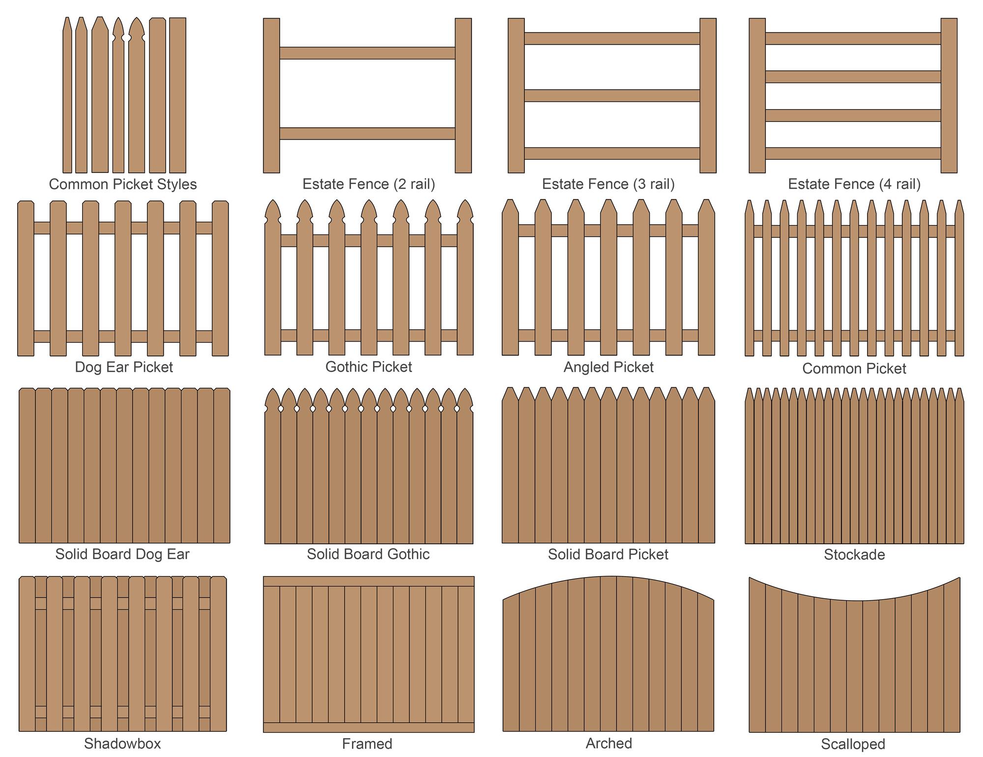 Wooden Fence Gates Designs Wood Fence Blog Custom Fenceworks